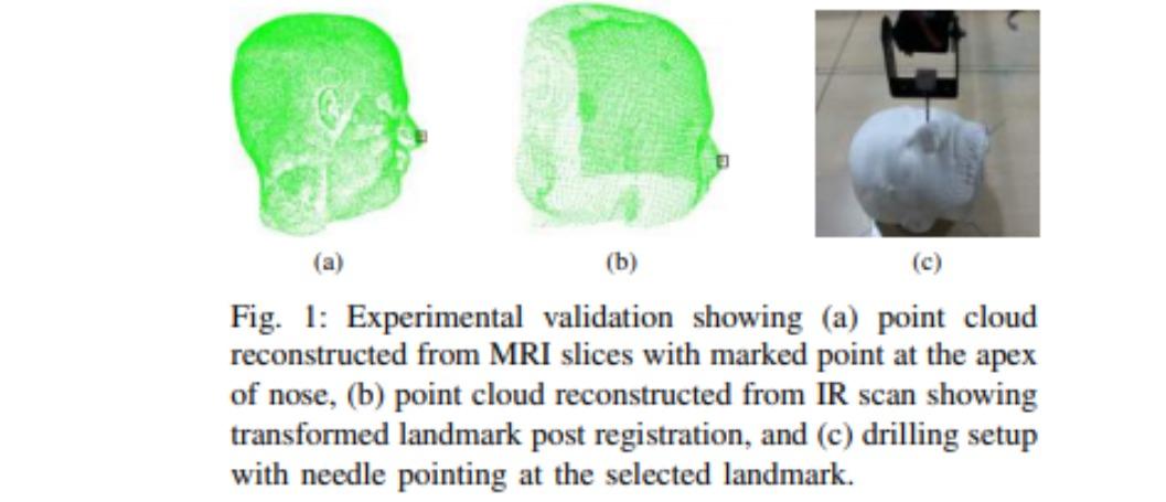 Cranial neuro-navigation For Robotic Neurosurgery